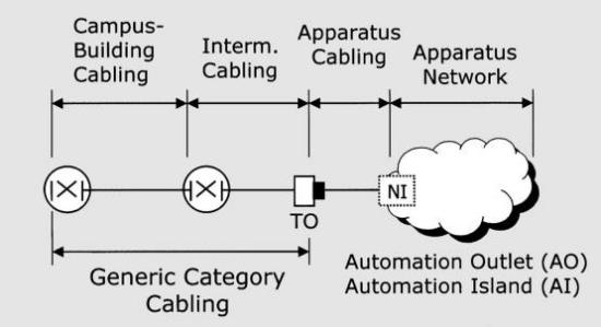 installing industrial ethernet in hazardous industrial environments rh quabbin com